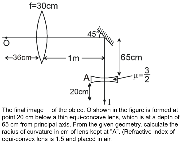 """<img src=""""https://d10lpgp6xz60nq.cloudfront.net/physics_images/RES_DPP_01_E01_030_Q01.png"""" width=""""80%""""> <br> The final image  of the object O shown in the figure is formed at point 20 cm below a thin equi-concave lens, which is at a depth of 65 cm from principal axis. From the given geometry, calculate the radius of curvature in cm of lens kept at """"A"""". (Refractive index of equi-convex lens is 1.5 and placed in air."""