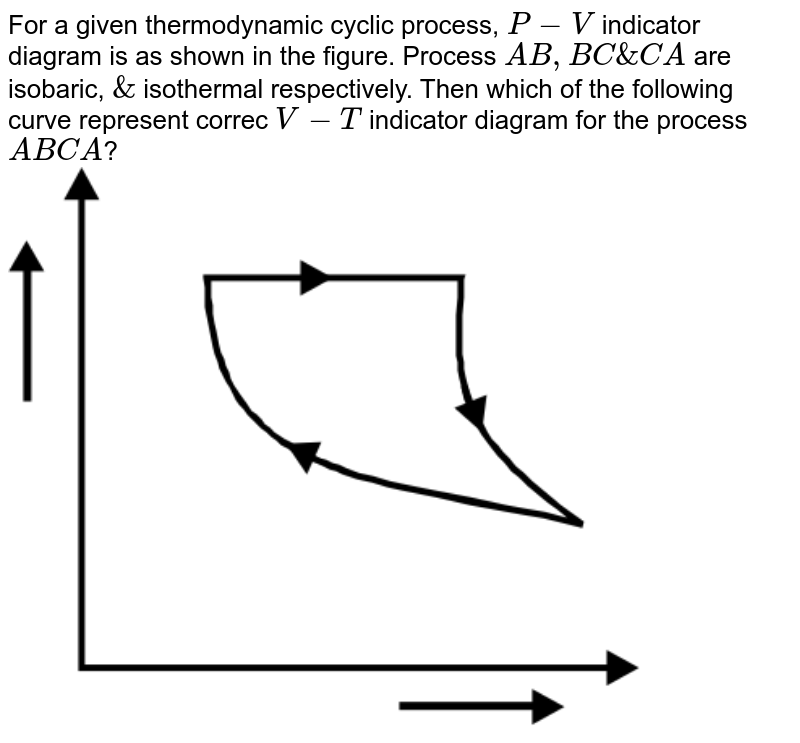 """For a given thermodynamic cyclic process, `P-V` indicator diagram is as shown in the figure. Process `AB,BC & CA` are isobaric, `&` isothermal respectively. Then which of the following curve represent correc `V-T` indicator diagram for the process `ABCA`? <br> <img src=""""https://d10lpgp6xz60nq.cloudfront.net/physics_images/RES_DPP_PHY_10_E01_005_Q01.png"""" width=""""80%"""">"""