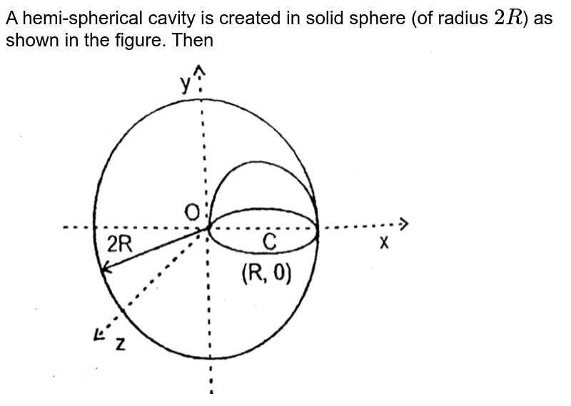 """A hemi-spherical cavity is created in solid sphere (of radius `2R`) as shown in the figure. Then <br> <img src=""""https://d10lpgp6xz60nq.cloudfront.net/physics_images/RES_P19_17_APCT_P4_XI_E01_028_Q01.png"""" width=""""80%"""">"""