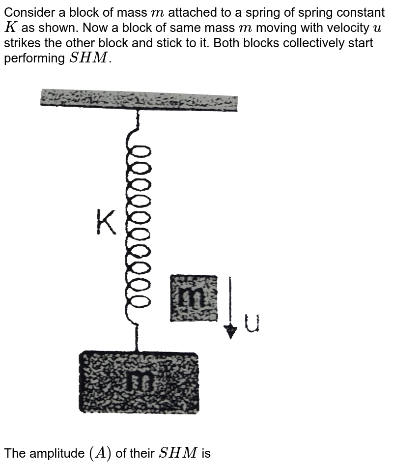 """Consider a block of mass `'m'` attached to a spring of spring constant `'K'` as shown. Now a block of same mass `'m'` moving with velocity `'u'` strikes the other block and stick to it. Both blocks collectively start performing `SHM`. <br> <img src=""""https://d10lpgp6xz60nq.cloudfront.net/physics_images/RES_P20_17_APCT_P5_XI_E01_028_Q01.png"""" width=""""80%""""> <br> The amplitude `(A)` of their `SHM` is"""