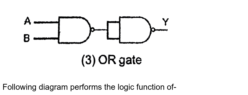 """<img src=""""https://d10lpgp6xz60nq.cloudfront.net/physics_images/RES_SCEWCS_PHY_XII_C01_E01_090_Q01.png"""" width=""""80%""""> <br> Following diagram performs the logic function of-"""