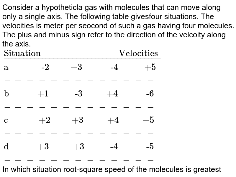 """Consider a hypotheticla gas with molecules that can move along only a single axis. The following table givesfour situations. The velocities is meter per seocond of such a gas having four molecules. The plus and minus sign refer to the direction of the velcoity along the axis. <br> `{:(ul(""""Situation                                 Velocities""""),,,,),(""""a              -2         +3            -4           +5"""",,,,),(-------------,,,,),(""""b            +1           -3          +4            -6"""",,,,),(-------------,,,,),(""""c             +2         +3          +4          +5"""",,,,),(-------------,,,,),(""""d            +3          +3           -4            -5"""",,,,),(-------------,,,,):}` <br> In which situation root-square speed of the molecules is greatest"""