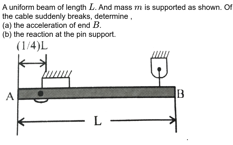 """A uniform beam of length `L`. And mass `m` is supported as shown. Of the cable suddenly breaks, determine , <br> (a) the acceleration of end `B`. <br> (b) the reaction at the pin support. <br> <img src=""""https://d10lpgp6xz60nq.cloudfront.net/physics_images/NG_PHY_MEC_V01_C03_E01_105_Q01.png"""" width=""""80%"""">."""