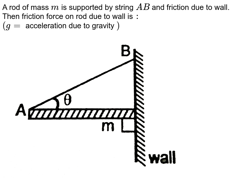 """A rod of mass `m` is supported  by string `AB` and friction due to wall. Then friction force on rod due to wall is `:` <br> `(g=` acceleration due to gravity `)` <br> <img src=""""https://d10lpgp6xz60nq.cloudfront.net/physics_images/RES_PHY_DPP_78_XI_E01_622_Q01.png"""" width=""""80%"""">"""