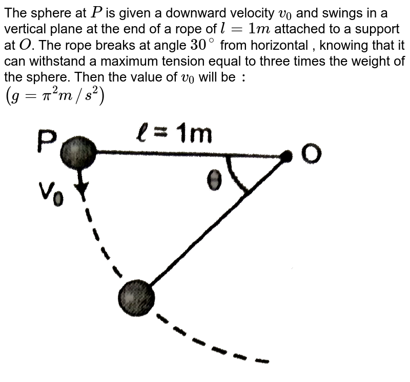 """The sphere at `P` is given a downward velocity `v_(0)` and swings in a vertical plane at the end of a rope of `l=1m` attached to a support at `O`. The rope breaks at angle `30^(@)` from horizontal , knowing that it can withstand a maximum tension equal to three times the weight of the sphere. Then the value of `v_(0)` will be `:` <br> `(g=pi ^(2) m//s^(2))` <br> <img src=""""https://d10lpgp6xz60nq.cloudfront.net/physics_images/RES_PHY_DPP_81_XI_E01_644_Q01.png"""" width=""""80%"""">"""