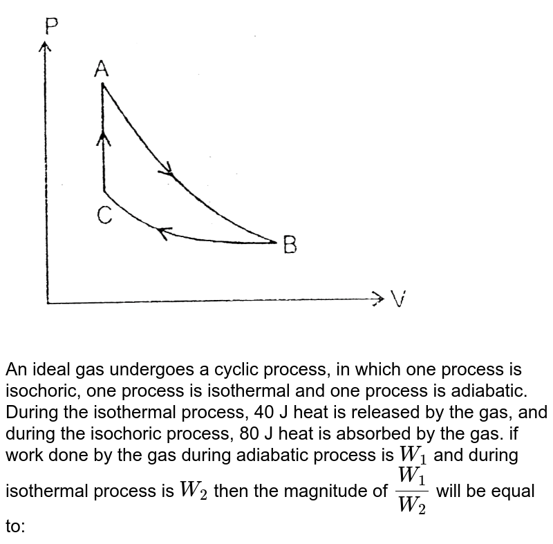 """<img src=""""https://d10lpgp6xz60nq.cloudfront.net/physics_images/RES_09_16_APPT_P1_E01_116_Q01.png"""" width=""""80%""""> <br> An ideal gas undergoes a cyclic process, in which one process is isochoric, one process is isothermal and one process is adiabatic. During the isothermal process, 40 J heat is released by the gas, and during the isochoric process, 80 J heat is absorbed by the gas. if work done by the gas during adiabatic process is `W_(1)` and during isothermal process is `W_(2)` then the magnitude of `(W_(1))/(W_(2))` will be equal to:"""