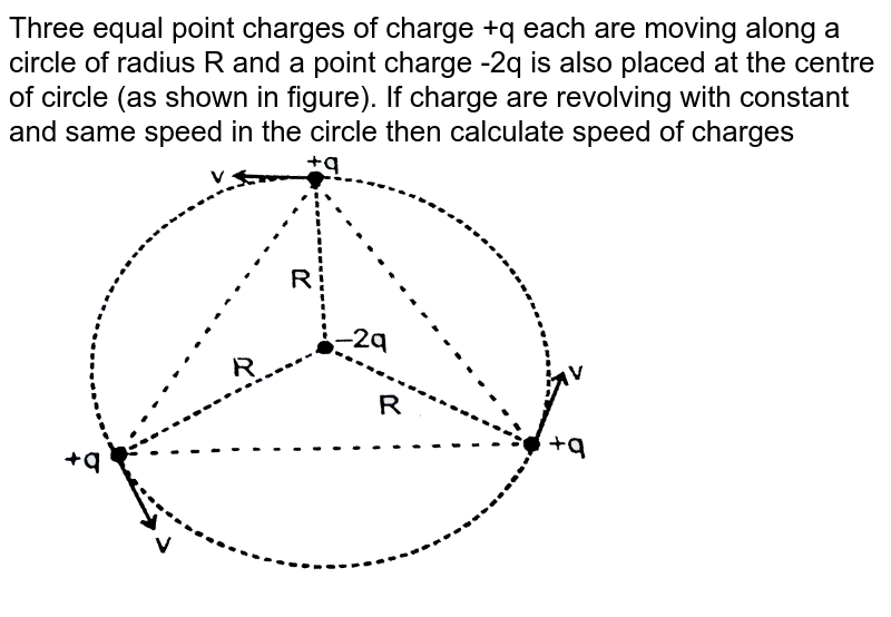 """Three equal point charges of charge +q each are moving along a circle of radius R and a point charge -2q is also placed at the centre of circle (as shown in figure). If charge are revolving with constant and same speed in the circle then calculate speed of charges <br> <img src=""""https://d10lpgp6xz60nq.cloudfront.net/physics_images/RES_PHY_ELE_S01_010_Q01.png"""" width=""""80%"""">"""