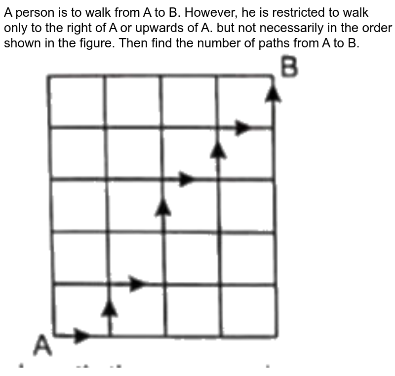 """A person is to walk from A to B. However, he is restricted to walk only to the right of A or upwards of A. but not necessarily in the order shown in the figure. Then find the number of paths from A to B. <br> <img src=""""https://doubtnut-static.s.llnwi.net/static/physics_images/RES_PRE_RMO_MAT_C05_SLV_038_Q01.png"""" width=""""80%"""">"""