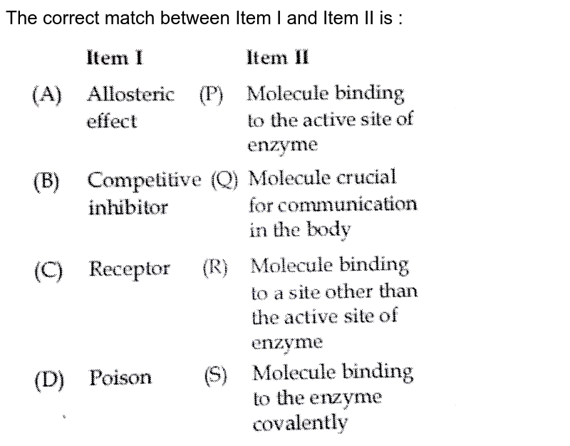 """The  correct  match  between  Item I and Item II is : <br> <img src=""""https://d10lpgp6xz60nq.cloudfront.net/physics_images/JMA_2019_PC_IEH_II_JAN_II_E01_032_Q01.png"""" width=""""80%"""">"""