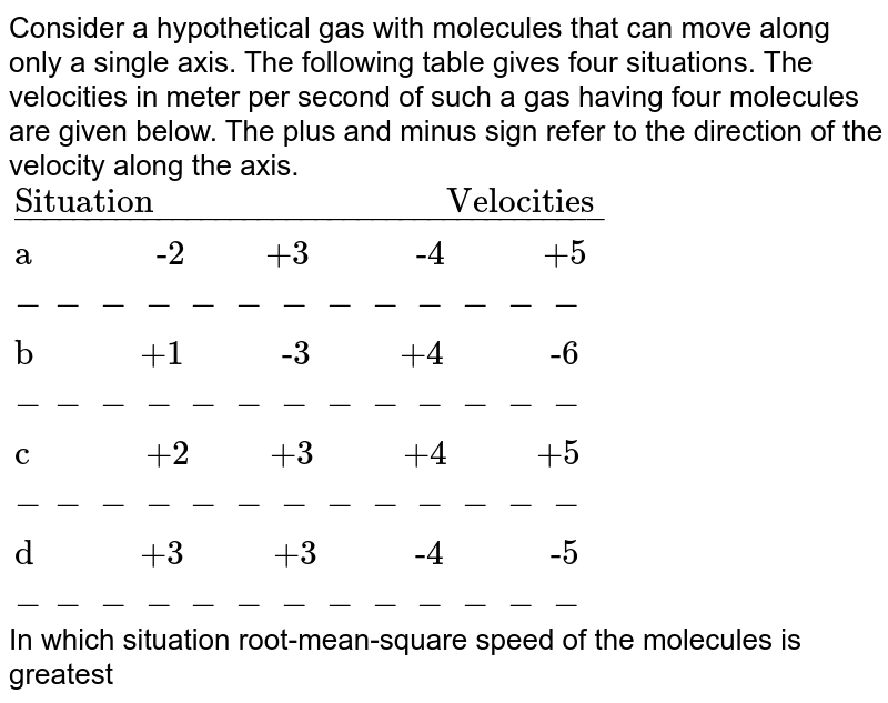 """Consider a hypothetical gas with molecules that can move along only a single axis. The following table gives four situations. The velocities in meter per second of such a gas having four molecules are given below. The plus and minus sign refer to the direction of the velocity along the axis. <br> `{:(ul(""""Situation                                 Velocities""""),,,,),(""""a              -2         +3            -4           +5"""",,,,),(-------------,,,,),(""""b            +1           -3          +4            -6"""",,,,),(-------------,,,,),(""""c             +2         +3          +4          +5"""",,,,),(-------------,,,,),(""""d            +3          +3           -4            -5"""",,,,),(-------------,,,,):}` <br> In which situation root-mean-square speed of the molecules is greatest"""