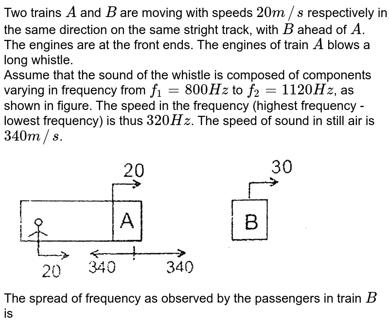 """Two trains `A` and `B` are moving with speeds `20 m//s` respectively in the same direction on the same stright track, with `B` ahead of `A`. The engines are at the front ends. The engines of train `A` blows a long whistle. <br> Assume that the sound of the whistle is composed of components varying in frequency from `f_(1) = 800 Hz` to `f_(2) = 1120 Hz`, as shown in figure. The speed in the frequency (highest frequency - lowest frequency) is thus `320 Hz`. The speed of sound in still air is `340 m//s`. <br> <img src=""""https://d10lpgp6xz60nq.cloudfront.net/physics_images/RES_WFPM_PHY_XI_C06_E01_177_S01.png"""" width=""""80%""""> <br>The spread of frequency as observed by the passengers in train `B` is"""