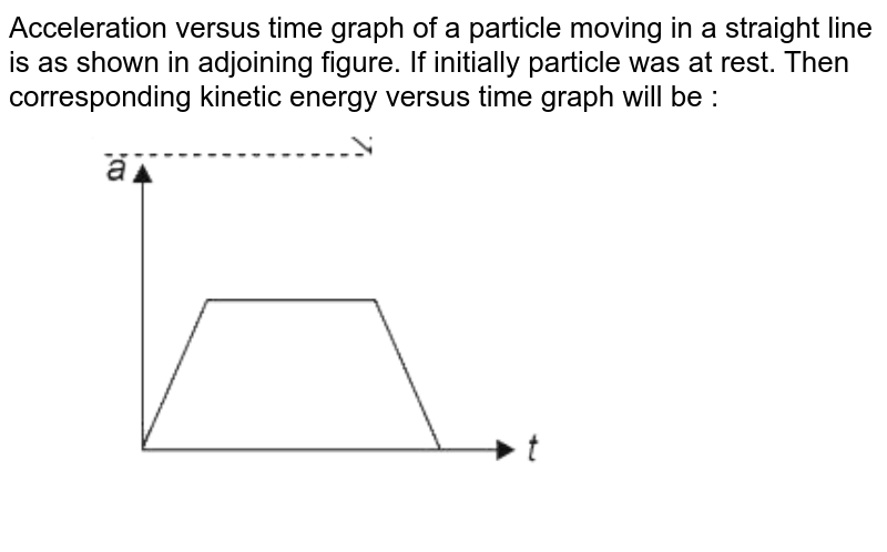 """Acceleration versus time graph of a particle moving in a straight line is as shown in adjoining figure. If initially particle was at rest. Then corresponding kinetic energy versus time graph will be : <br> <img src=""""https://d10lpgp6xz60nq.cloudfront.net/physics_images/VMC_PHY_XI_WOR_BOK_02_C05_E03_003_Q01.png"""" width=""""80%"""">"""
