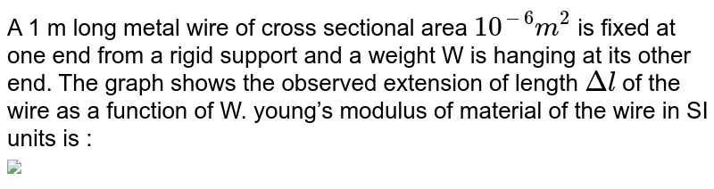 """A 1 m long metal wire of cross sectional area `10^(-6)m^(2)` is fixed at one end from a rigid support and a weight W is hanging at its other end. The graph shows the observed extension of length  `Deltal` of the wire as a function of W. young's modulus of material of the wire in SI units is :   <br>  <img src=""""https://d10lpgp6xz60nq.cloudfront.net/physics_images/VMC_PHY_XI_WOR_BOK_03_C09_E05_018_Q01.png"""" width=""""80%"""">"""