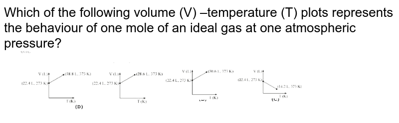 """Which of the following volume (V) –temperature (T) plots represents the behaviour of one mole of an ideal gas at one atmospheric pressure? <br> <img src=""""https://d10lpgp6xz60nq.cloudfront.net/physics_images/VMC_CHE_WOR_BOK_01_C05_E05_058_Q01.png"""" width=""""80%"""">"""
