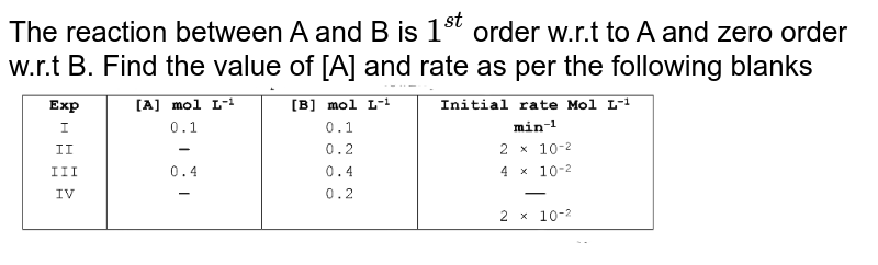 """The reaction between A and B is `1^(st)` order w.r.t to A and zero order w.r.t B.  Find the value of [A] and rate as per the following blanks  <br> <img src=""""https://d10lpgp6xz60nq.cloudfront.net/physics_images/VMC_CHE_WOR_BOK_04_C18_E01_023_Q01.png"""" width=""""80%"""">"""