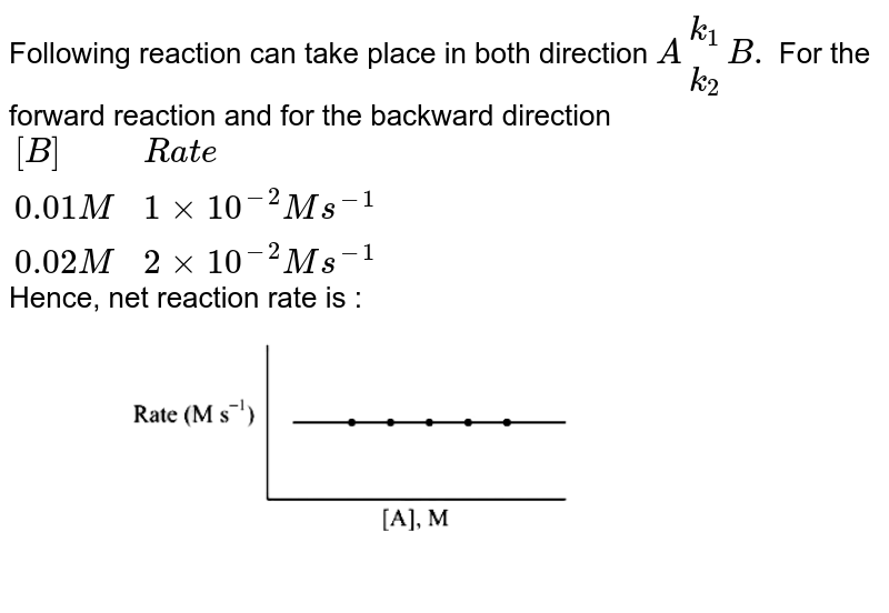 """Following reaction can take place in both direction `A {:(k_(1)),(k_(2)):}B.` For the forward reaction and for the backward direction <br> `{:([B],""""Rate""""),(0.01M, 1xx10^(-2) Ms^(-1)),(0.02M, 2xx10^(-2) Ms^(-1)):}` <br> Hence, net reaction rate is : <br> <img src=""""https://d10lpgp6xz60nq.cloudfront.net/physics_images/VMC_CHE_WOR_BOK_04_C18_E03_048_Q01.png"""" width=""""80%"""">"""