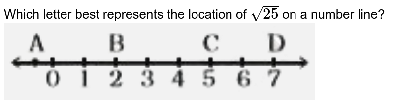 """Which letter best represents the location of `sqrt 25` on a number line? <br> <img src=""""https://doubtnut-static.s.llnwi.net/static/physics_images/NCERT_EXM_MAT_VIII_C03_E02_009_Q01.png"""" width=""""80%"""">"""
