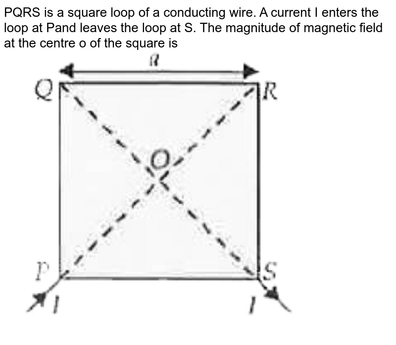"""PQRS is a square loop of a conducting wire. A current I  enters the loop at Pand leaves the loop at S. The magnitude of magnetic field at the centre o of the square is <br> <img src=""""https://doubtnut-static.s.llnwi.net/static/physics_images/MTG_NEET_GID_PHY_XII_C03_E01_034_Q01.png"""" width=""""80%"""">"""