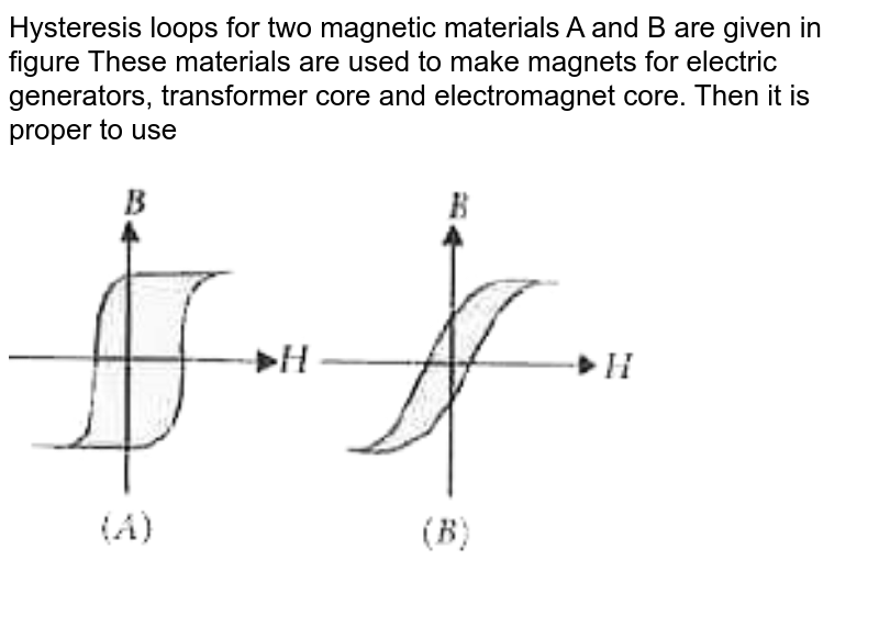 """Hysteresis loops for two magnetic materials A and B are given in figure These materials are used to make magnets for electric generators, transformer core and electromagnet core. Then it is proper to use <br> <img src=""""https://doubtnut-static.s.llnwi.net/static/physics_images/MTG_NEET_GID_PHY_XII_C03_E02_020_Q01.png"""" width=""""80%"""">"""