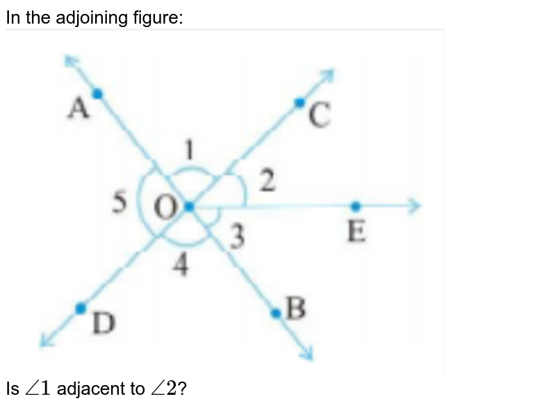 """In the adjoining figure: <br> <img src=""""https://doubtnut-static.s.llnwi.net/static/physics_images/PSEB_MAT_VII_C05_E07_020_Q01.png"""" width=""""80%""""> <br> Is `angle1` adjacent to `angle2`?"""