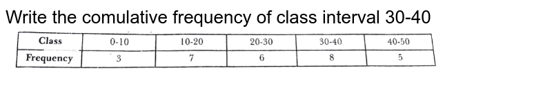 """Write the comulative frequency of class interval 30-40 <br> <img src=""""https://d10lpgp6xz60nq.cloudfront.net/physics_images/NTN_MATH_X_C14_E01_057_Q01.png"""" width=""""80%"""">"""