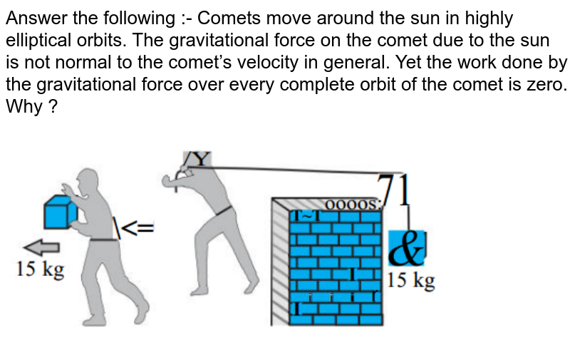"""Answer the following :- Comets move around the sun in highly elliptical orbits. The gravitational force on the comet due to the sun is not normal to the comet's velocity in general. Yet the work done by the gravitational force over every complete orbit of the comet is zero. Why ?<br><img src=""""https://doubtnut-static.s.llnwi.net/static/physics_images/PSEB_PHY_XI_P1_C06_E01_013_Q01.png"""" width=""""80%"""">"""