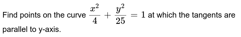 Find points on the curve `x^2/4 + y^2/25 = 1` at which the tangents are parallel to y-axis.
