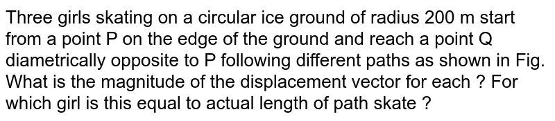 Three girls skating on a circular ice ground of radius 200 m start from a point P on the edge of the ground and reach a point Q diametrically opposite to P following different paths as shown in Fig. What is the magnitude of the displacement vector for each ? For which girl is this equal to actual length of path skate ?