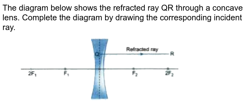 """The diagram below shows the refracted ray QR through a concave lens. Complete the diagram by drawing the corresponding incident ray. <br> <img src=""""https://doubtnut-static.s.llnwi.net/static/physics_images/VKP_XAM_IDA_SCI_X_C10_E03_061_Q01.png"""" width=""""80%"""">"""