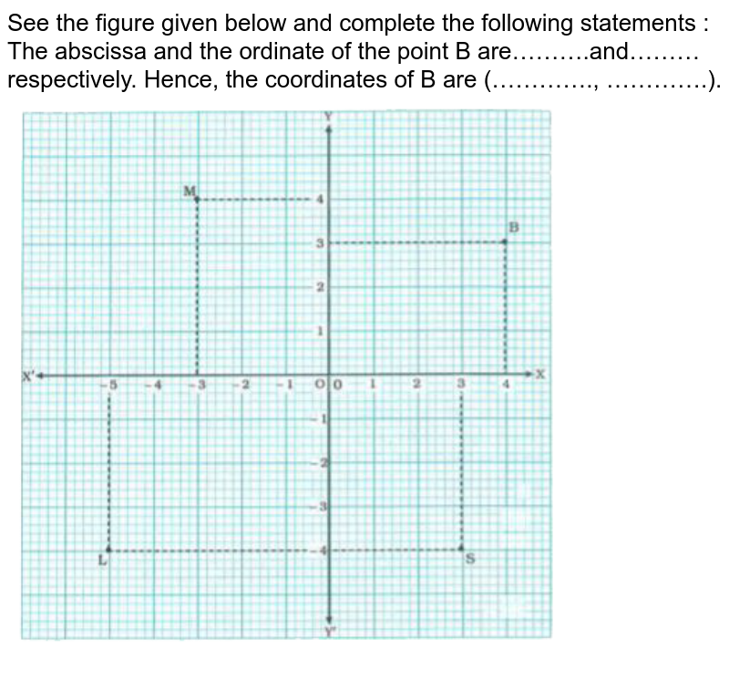 """See the figure given below and complete the following statements : <br> The abscissa and the ordinate of the point B are……….and………respectively. Hence, the coordinates of B are (………….,  ………….). <br> <img src=""""https://doubtnut-static.s.llnwi.net/static/physics_images/NVT_MAT_IX_C03_E05_001_Q01.png"""" width=""""80%"""">"""