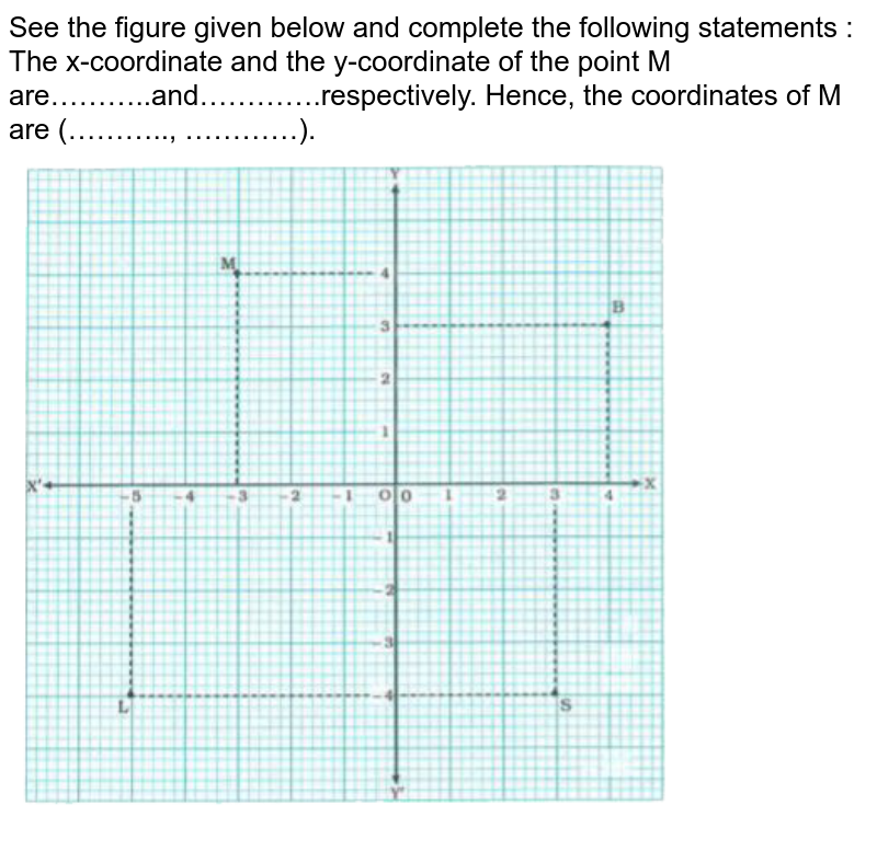 """See the figure given below and complete the following statements : <br> The x-coordinate and the y-coordinate of the point M are………..and………….respectively. Hence, the coordinates of M are (……….., …………). <br> <img src=""""https://doubtnut-static.s.llnwi.net/static/physics_images/NVT_MAT_IX_C03_E05_002_Q01.png"""" width=""""80%"""">"""