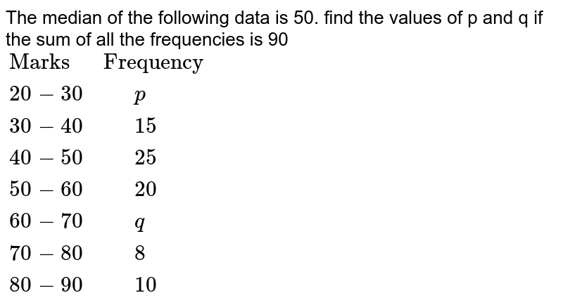 """The median of the following data is 50. find the values of p and q if the sum of all the frequencies is 90  <br>  `{:(""""Marks """",""""Frequency """"),(2-30,""""  """"p),(30-40,""""  """"15),(40-50,""""  """"25),(50-60,""""  """"20),(60-70,""""  """"q),(70-80,""""  """"8),(80-90,""""  """"10):}`"""
