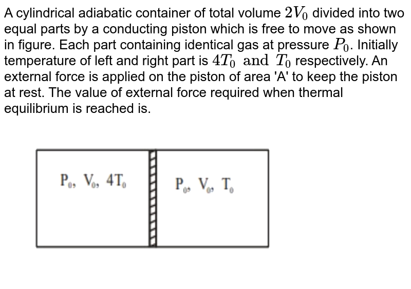 """A cylindrical adiabatic container of total volume `2V_(0)` divided into two equal parts by a conducting piston which is free to move as shown in figure. Each part containing identical gas at pressure `P_(0)`. Initially temperature of left and right part is `4T_(0) and T_(0)` respectively. An external force is applied on the piston of area 'A' to keep the piston at rest. The value of external force required when thermal equilibrium is reached is. <br> <img src=""""https://d10lpgp6xz60nq.cloudfront.net/physics_images/NTA_JEE_MOK_TST_14_E01_017_Q01.png"""" width=""""80%"""">"""