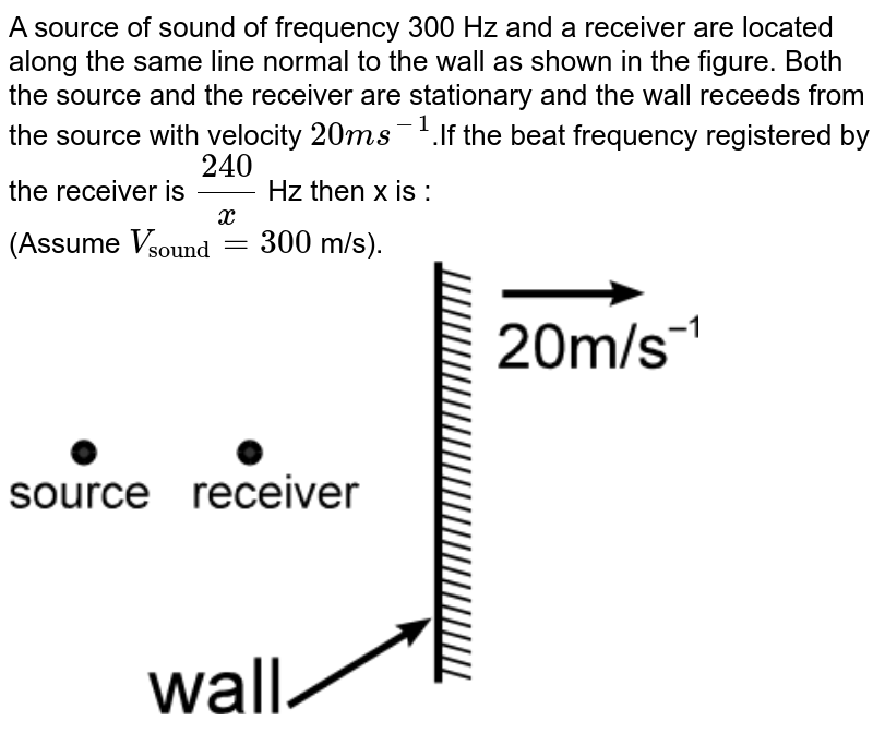 """A source of sound of frequency 300 Hz and a receiver are located along the same line normal to the wall as shown in the figure. Both the source and the receiver are stationary and the wall receeds from the source with velocity `20ms^-1`.If the beat frequency registered by the receiver is `240/x` Hz then x is : <br> (Assume `V_(""""sound"""")=300` m/s). <br>  <img src=""""https://d10lpgp6xz60nq.cloudfront.net/physics_images/RES_DPP_PHY_09_E01_029_Q01.png"""" width=""""80%"""">"""