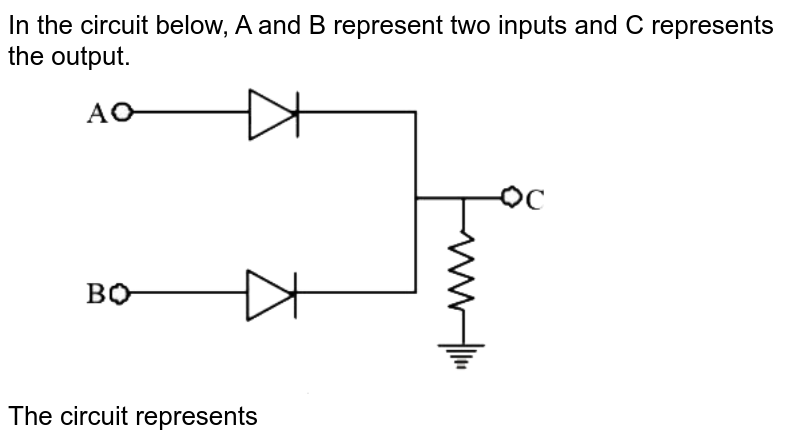 """In the circuit below, A and B represent two inputs and C represents the output. <br> <img src=""""https://d10lpgp6xz60nq.cloudfront.net/physics_images/MOT_CON_JEE_PHY_C31_E03_024_Q01.png"""" width=""""80%"""">  <br>  The circuit represents"""