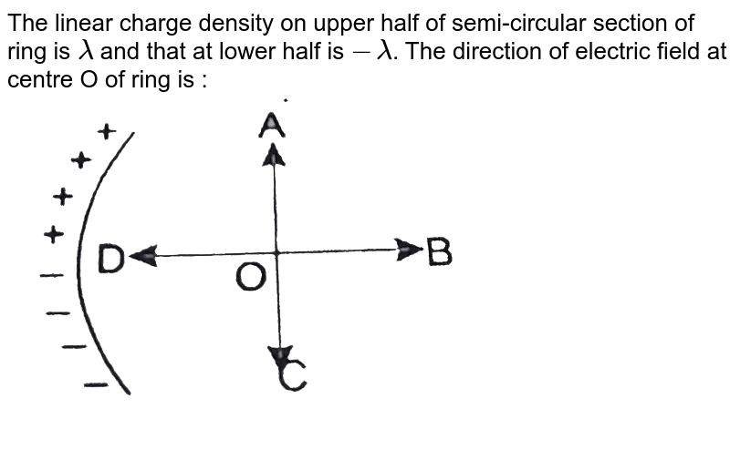 """The linear charge density on upper half of semi-circular section of ring is `lambda` and that at lower half is `-lambda`. The direction of electric field at centre O of ring is : <br> <img src=""""https://d10lpgp6xz60nq.cloudfront.net/physics_images/RES_PHY_ELE_E01_081_Q01.png"""" width=""""80%"""">"""