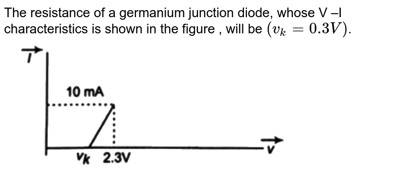 """The resistance of a germanium junction diode,  whose V –I characteristics is shown in the figure , will be `( v_k= 0.3 V ) `. <br> <img src=""""https://d10lpgp6xz60nq.cloudfront.net/physics_images/NTA_NEET_SET_60_E01_033_Q01.png"""" width=""""80%"""">"""