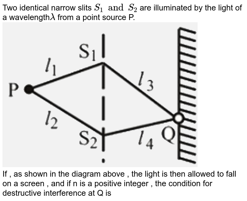 """Two identical narrow slits `S_1 and S_2`  are illuminated by the light of a wavelength`lamda` from a point source P. <br> <img src=""""https://d10lpgp6xz60nq.cloudfront.net/physics_images/NTA_NEET_SET_76_E01_012_Q01.png"""" width=""""80%""""> <br>  If , as shown in the diagram above , the light is then allowed to fall on a screen , and if n is a positive integer , the condition for destructive interference at Q is"""