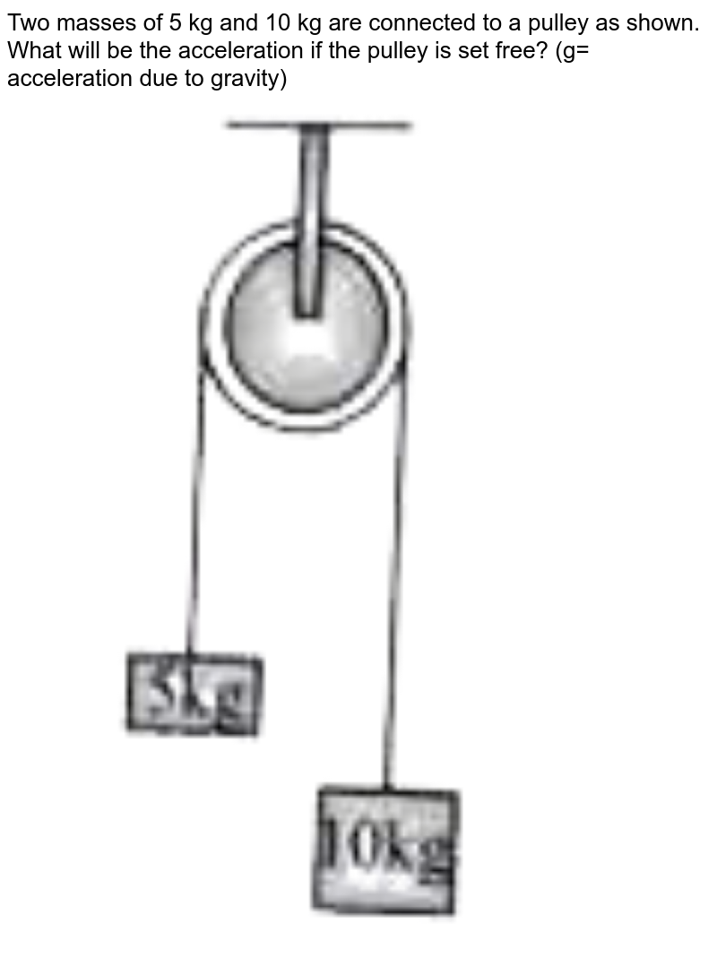 """Two masses of 5 kg and 10 kg are connected to a pulley as shown. What will be the acceleration if the pulley is set free? (g= acceleration due to gravity) <br> <img src=""""https://doubtnut-static.s.llnwi.net/static/physics_images/PW_NEET_45_DAY_PHY_C04_E02_003_Q01.png"""" width=""""80%"""">"""