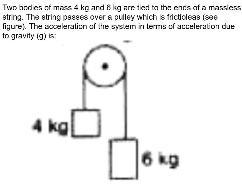 """Two bodies of mass 4 kg and 6 kg are tied to the ends of a massless string. The string passes over a pulley which is frictioleas (see figure). The acceleration of the system in terms of acceleration due to gravity (g) is: <br> <img src=""""https://doubtnut-static.s.llnwi.net/static/physics_images/PW_NEET_45_DAY_PHY_C04_E03_001_Q01.png"""" width=""""80%"""">"""