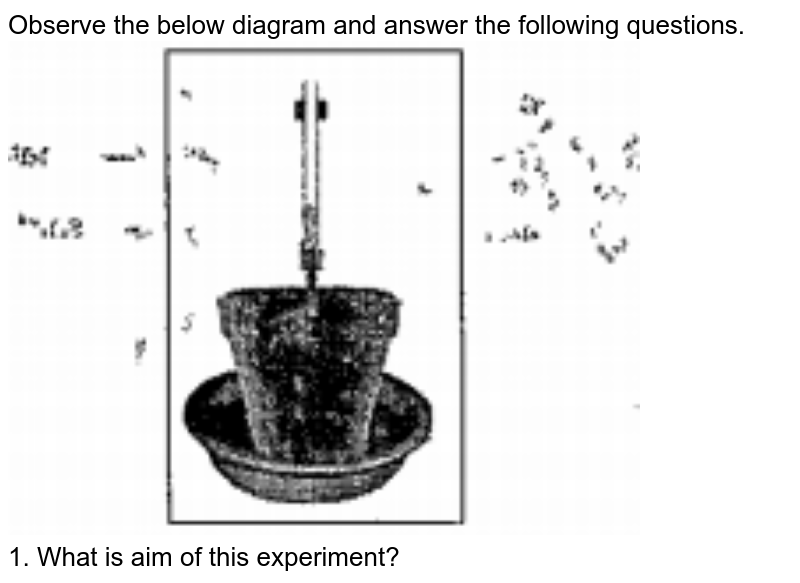 """Observe the below diagram and answer the following questions. <br><img src=""""https://doubtnut-static.s.llnwi.net/static/physics_images/BYD_BIO_X_P1_C03_S05_026_Q01.png"""" width=""""80%""""> <br> 1. What is aim of this experiment?"""