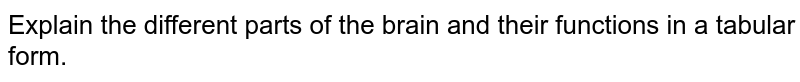 Explain the different parts of the brain and their functions in a tabular form.