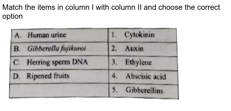 """Match the items in column I with column II and choose the correct option <br> <img src=""""https://doubtnut-static.s.llnwi.net/static/physics_images/PW_NEET_45_DAY_BIO_C15_E01_007_Q01.png"""" width=""""80%"""">"""