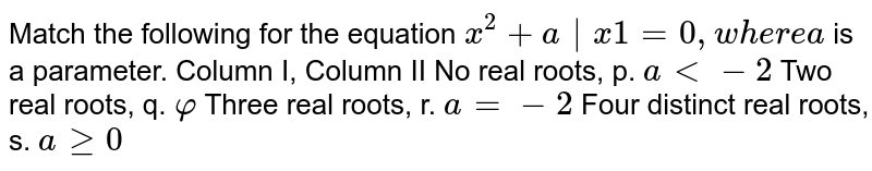 Match the following for the equation `x^2+a|x1=0,w h e r ea` is a parameter. Column I,   Column II No real roots,   p. `a<-2`  Two real   roots, q. `varphi`  Three real   roots, r. `a=-2`  Four distinct   real roots, s. `ageq0`