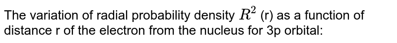 The  variation of radial probability density `R^2` (r) as a function of distance r of the electron from the nucleus for 3p orbital: