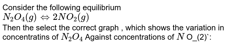 Consider the following equilibrium  <br> `N_(2)O_(4)(g)hArr2NO_(2)(g)` <br> Then the select the correct graph , which shows the variation in concentratins of `N_(2)O_(4)` Against concentrations of `N_`O_(2)`: