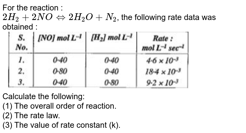 """For the reaction :  <br> `2H_(2) +2NO hArr 2H_(2)O +N_(2)`,  the following rate data was obtained : <br> <img src=""""https://doubtnut-static.s.llnwi.net/static/physics_images/GRU_ISC_10Y_SP_XII_CHE_17_E01_024_Q01.png"""" width=""""80%""""> <br> Calculate the following: <br>  (1) The overall order of reaction. <br>  (2) The rate law.  <br> (3) The value of rate constant (k)."""
