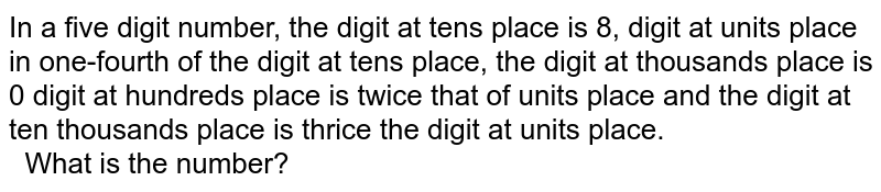 In a five digit number, the digit at ten's place is 8, digit at units place in one-fourth of the digit at ten's place, the digit at thousands place is 0 digit at hundreds place is twice that of units place and the digit at ten thousands place is thrice the digit at unit's place. <br> What is the number?
