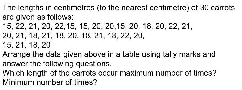 The lengths in centimetres (to the nearest centimetre) of 30 carrots are given as follows: <br> 15, 22, 21, 20, 22,15, 15, 20, 20,15, 20, 18, 20, 22, 21,<br> 20, 21, 18, 21, 18, 20, 18, 21, 18, 22, 20, <br> 15, 21, 18, 20 <br> Arrange the data given above in a table using tally marks and answer the following questions. <br> Which length of the carrots occur maximum number of times?Minimum number of times?