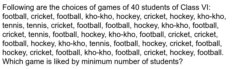 Following are the choices of games of 40 students of Class VI: <br> football, cricket, football, kho-kho, hockey, cricket, hockey, kho-kho, <br>  tennis, tennis, cricket, football, football, hockey, kho-kho, football, <br>  cricket, tennis, football, hockey, kho-kho, football, cricket, cricket, <br> football, hockey, kho-kho, tennis, football, hockey, cricket, football, <br> hockey, cricket, football, kho-kho, football, cricket, hockey, football.  <br> Which game is liked by minimum number of students?